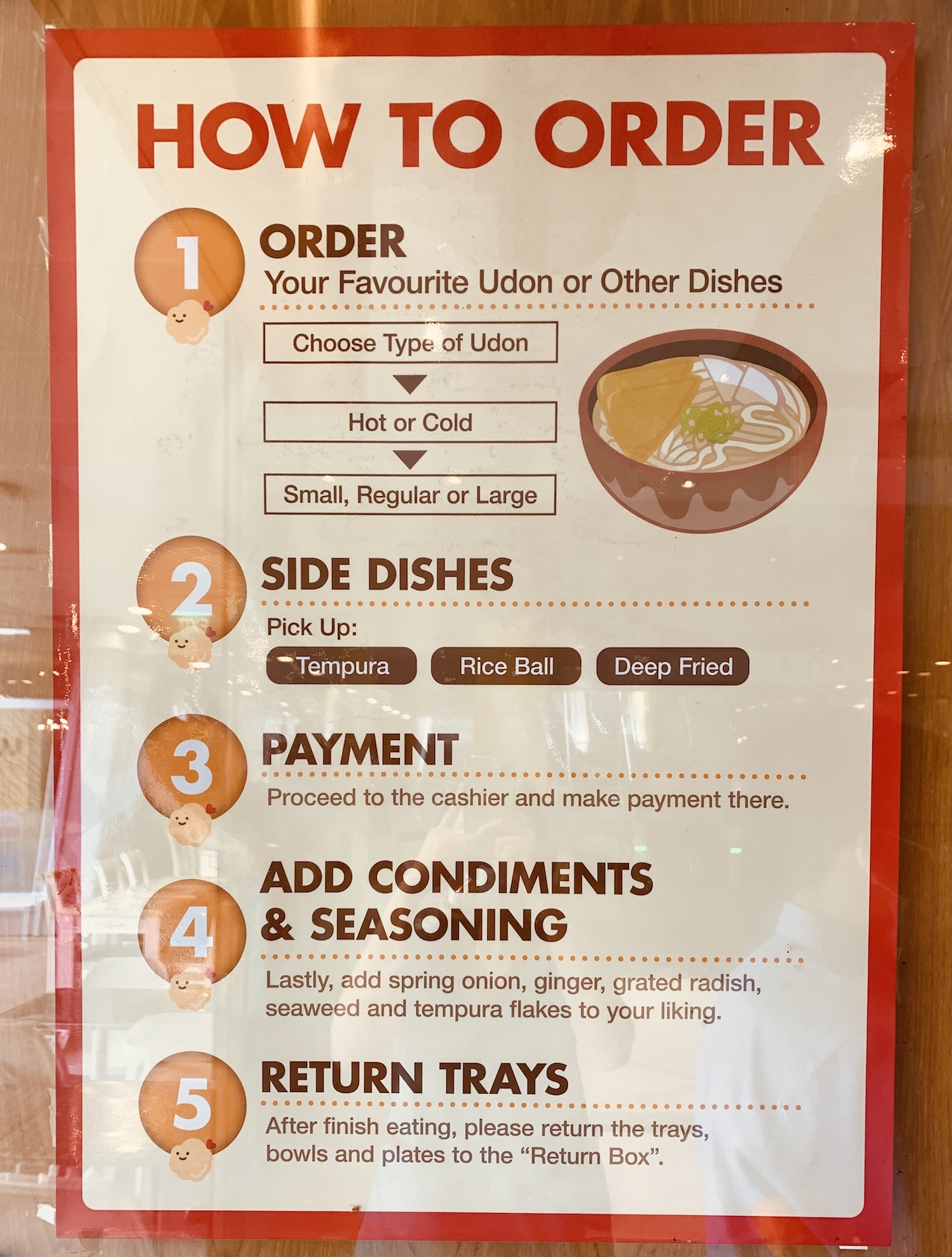 Maru Ten Udon - How To Order